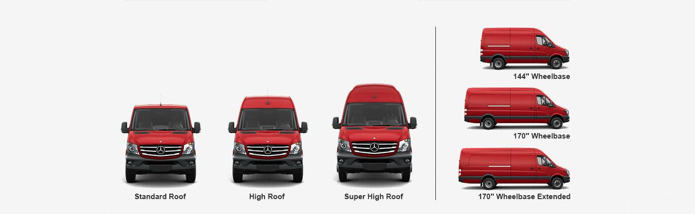 porta-escalas.furgoneta.techo.bajo.medio.alto.ejemplo.[PORTA-ESCALAS (analisi costi-benefici)]