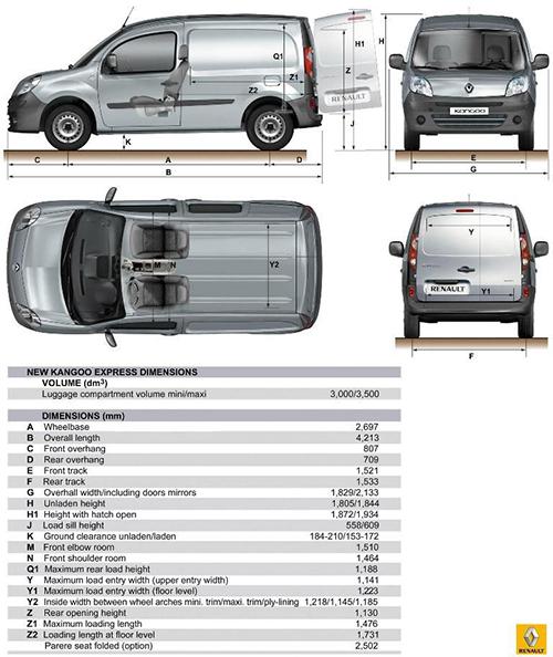 Porta escaleras para furgonetas Kangoo - diferentes versiones